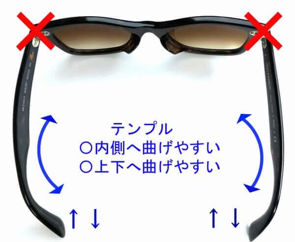 眼鏡サングラスのテンプルフレーム調整